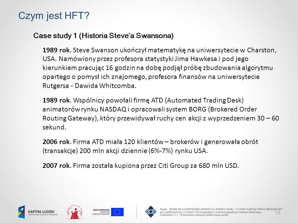 Czym jest HFT