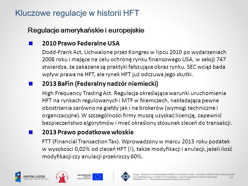 Kluczowe regulacje w historii HFT