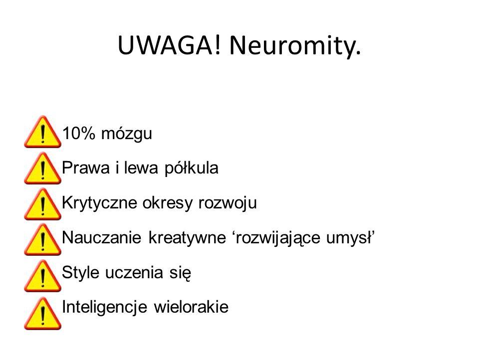 UWAGA! Neuromity. 10% mózgu Prawa i lewa półkula