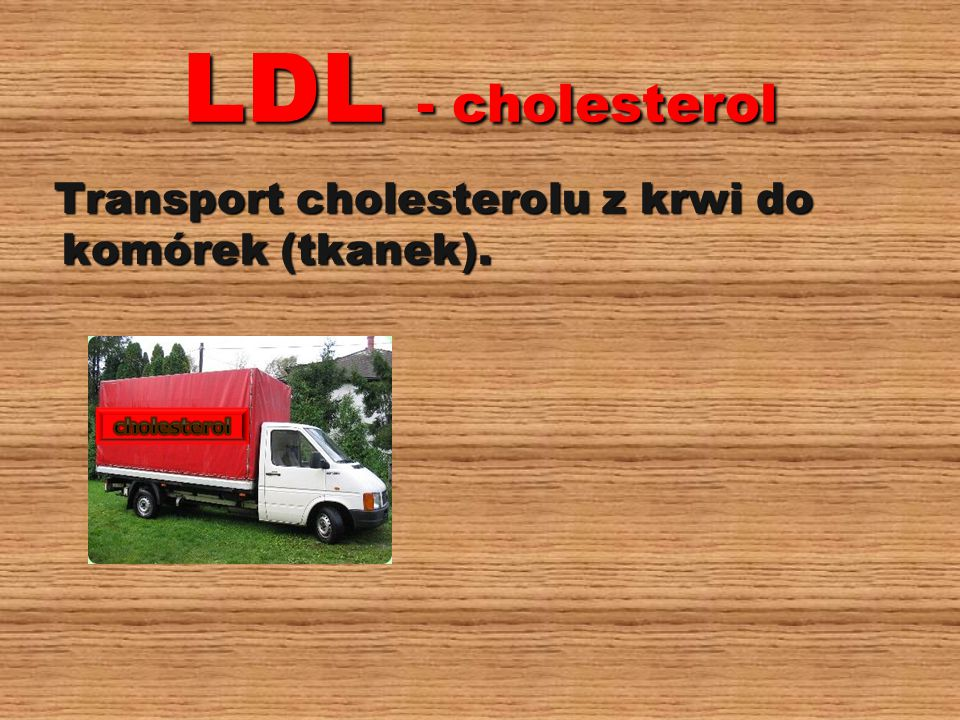 LDL - cholesterol Transport cholesterolu z krwi do komórek (tkanek).