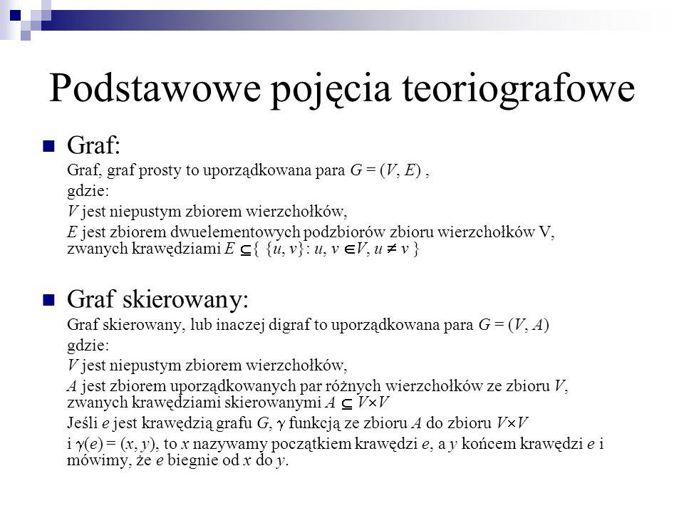 Podstawowe pojęcia teoriografowe