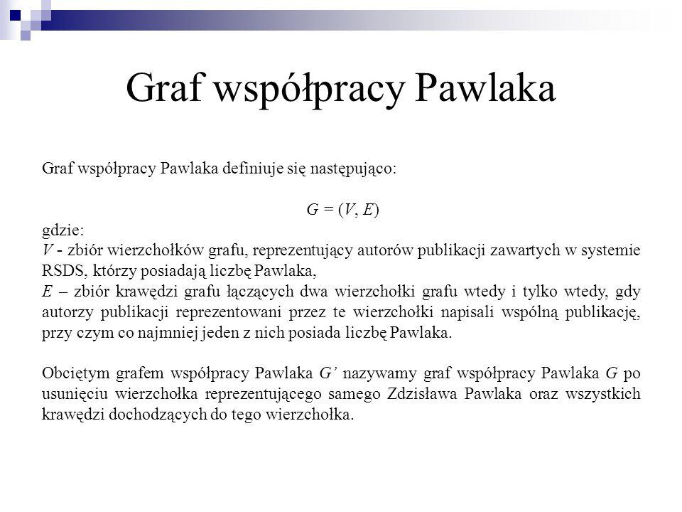 Graf współpracy Pawlaka