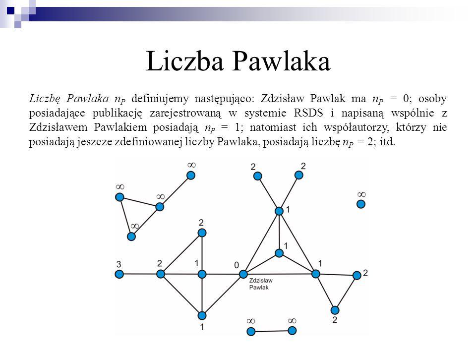 Liczba Pawlaka