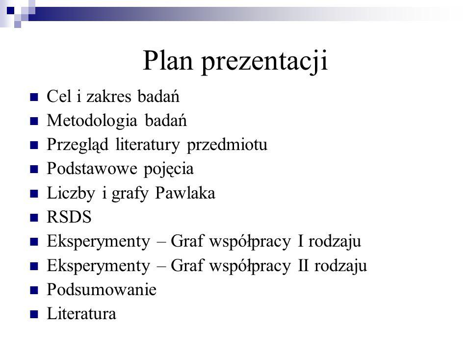 Plan prezentacji Cel i zakres badań Metodologia badań