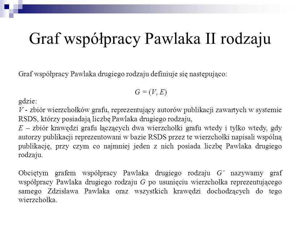 Graf współpracy Pawlaka II rodzaju