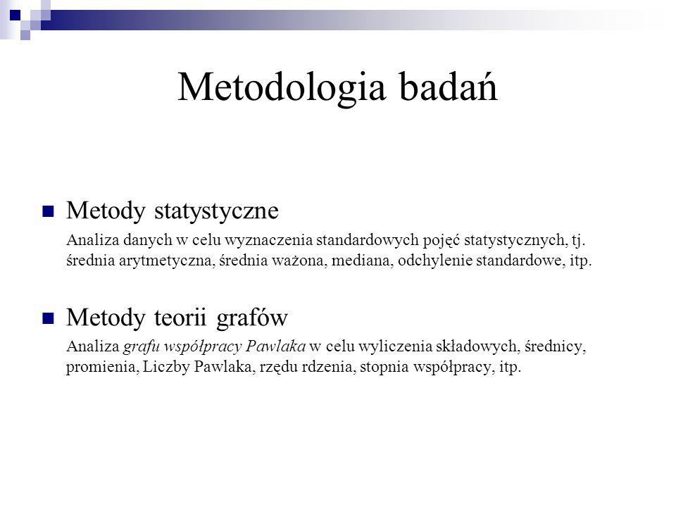 Metodologia badań Metody statystyczne Metody teorii grafów