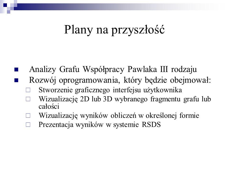 Plany na przyszłość Analizy Grafu Współpracy Pawlaka III rodzaju