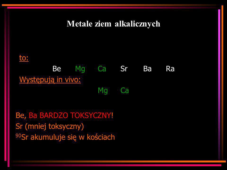 Metale ziem alkalicznych