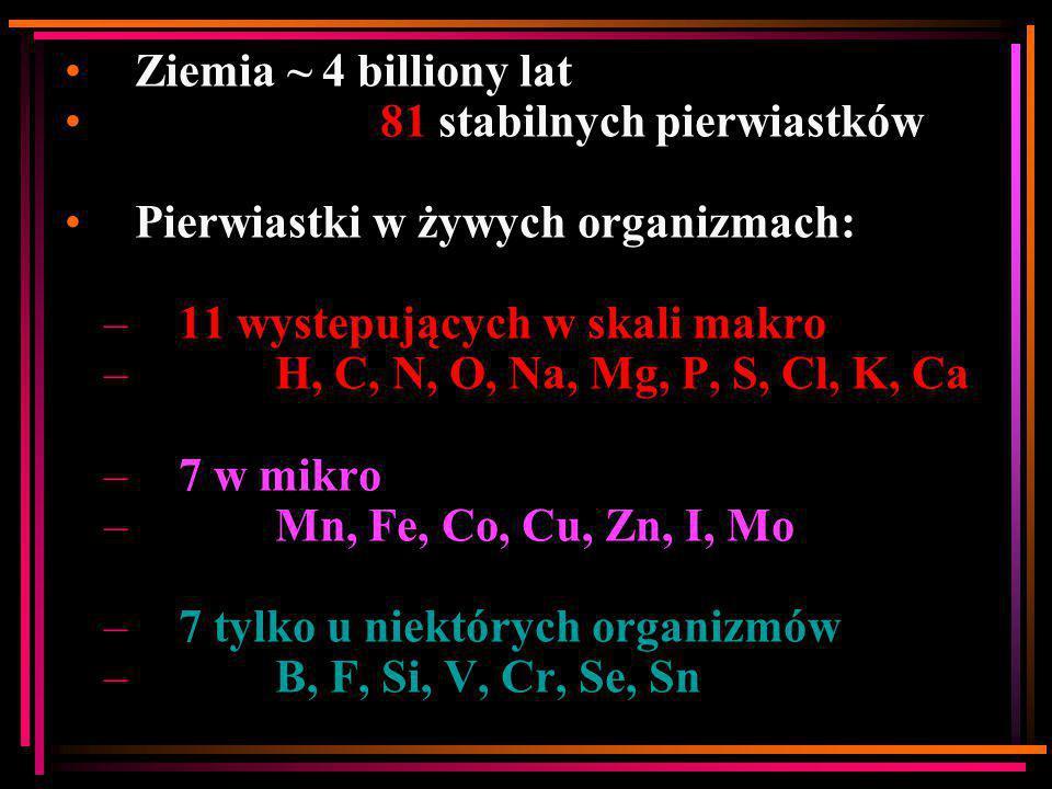 Ziemia ~ 4 billiony lat 81 stabilnych pierwiastków. Pierwiastki w żywych organizmach: 11 wystepujących w skali makro.