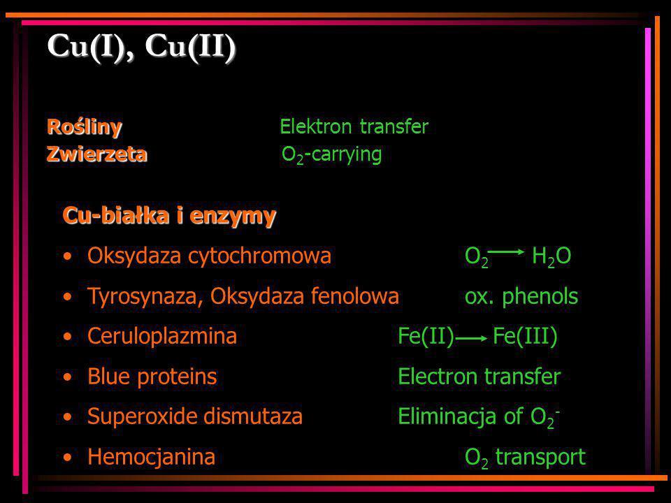 Cu(I), Cu(II) Cu-białka i enzymy Oksydaza cytochromowa O2 H2O