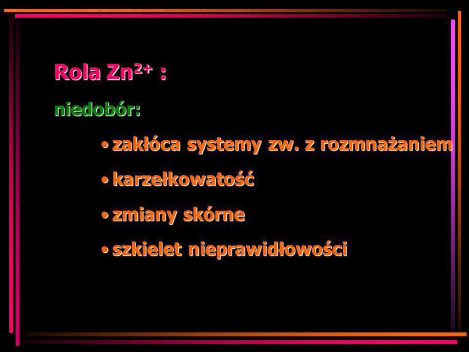Rola Zn2+ : niedobór: zakłóca systemy zw. z rozmnażaniem