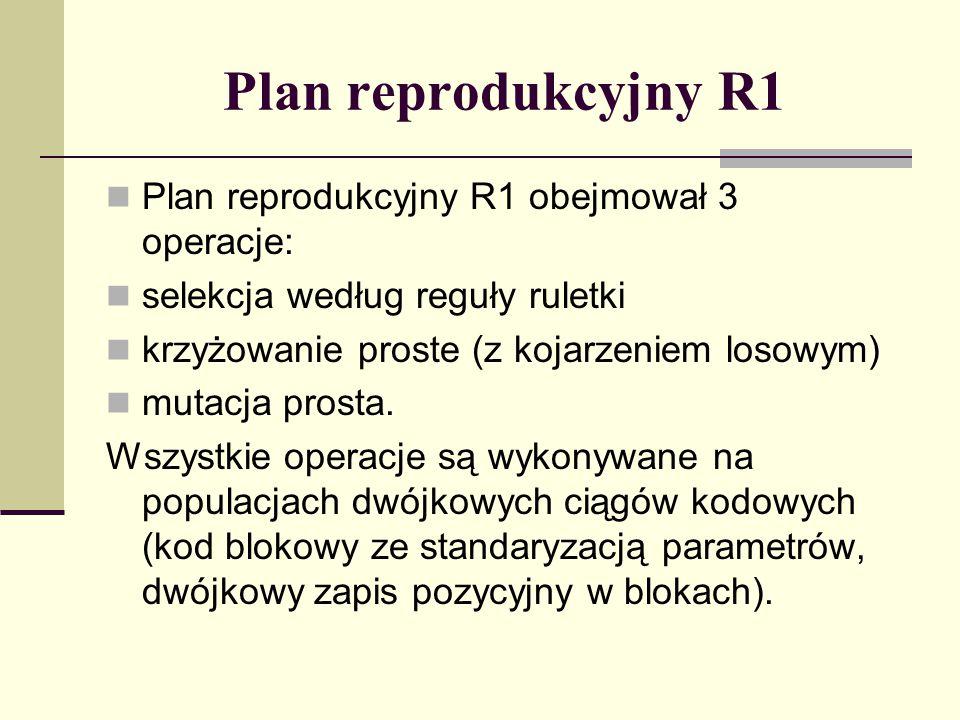 Plan reprodukcyjny R1 Plan reprodukcyjny R1 obejmował 3 operacje: