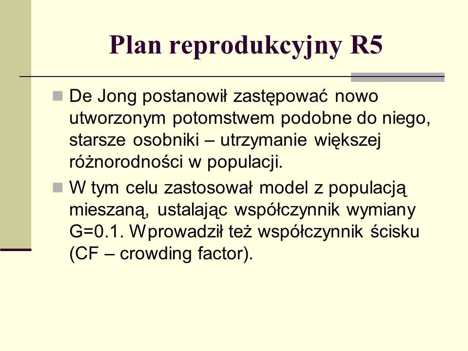 Plan reprodukcyjny R5