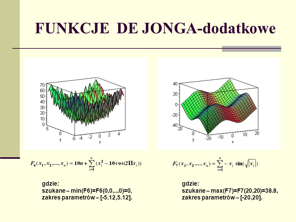 FUNKCJE DE JONGA-dodatkowe