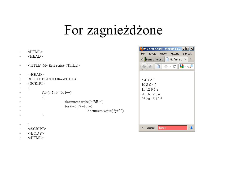For zagnieżdżone <HTML> <HEAD>