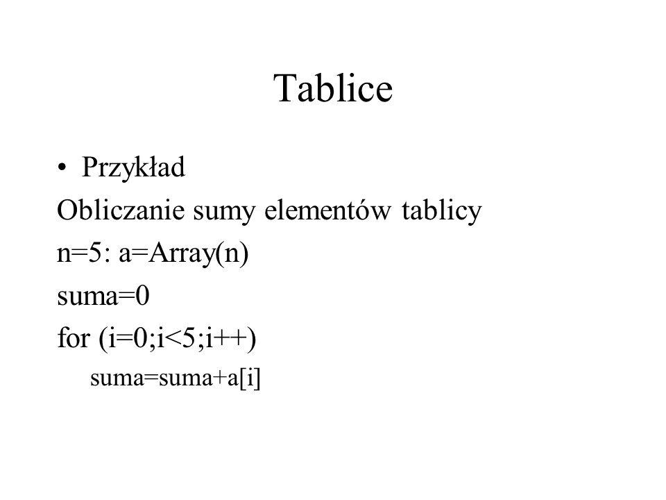 Tablice Przykład Obliczanie sumy elementów tablicy n=5: a=Array(n)