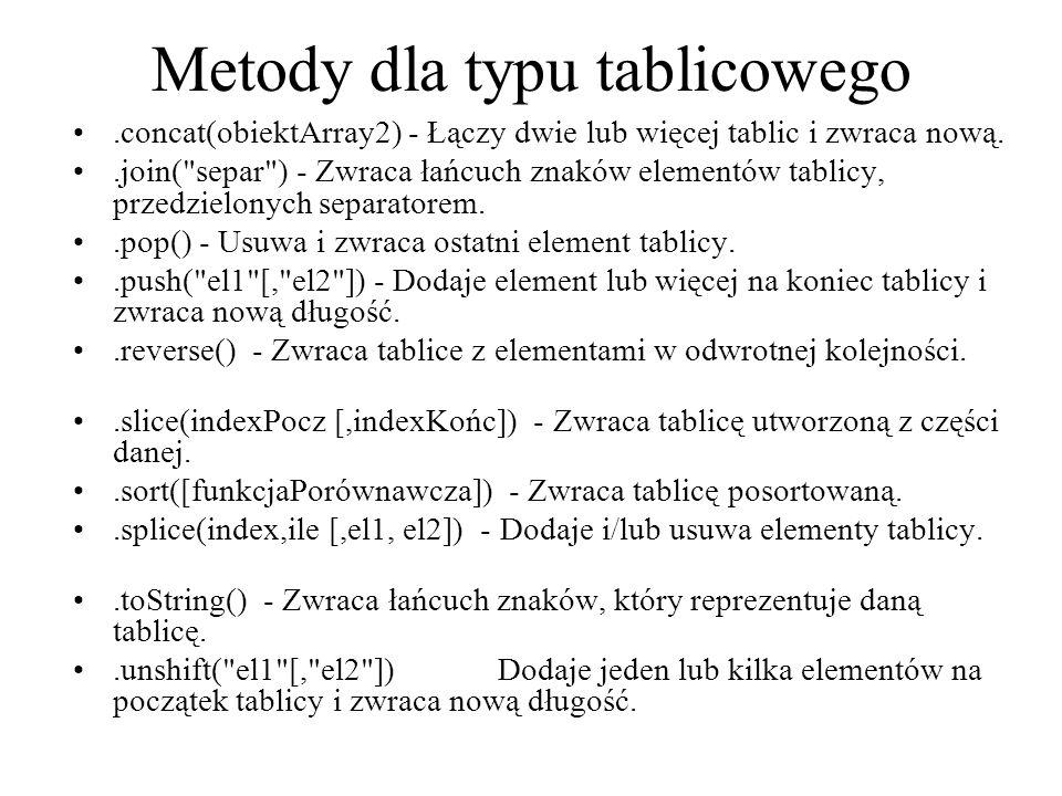 Metody dla typu tablicowego
