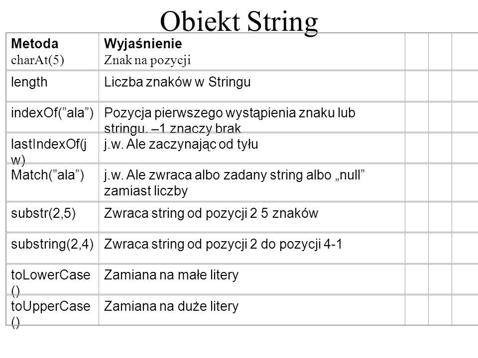 Obiekt String Metoda charAt(5) Wyjaśnienie Znak na pozycji length