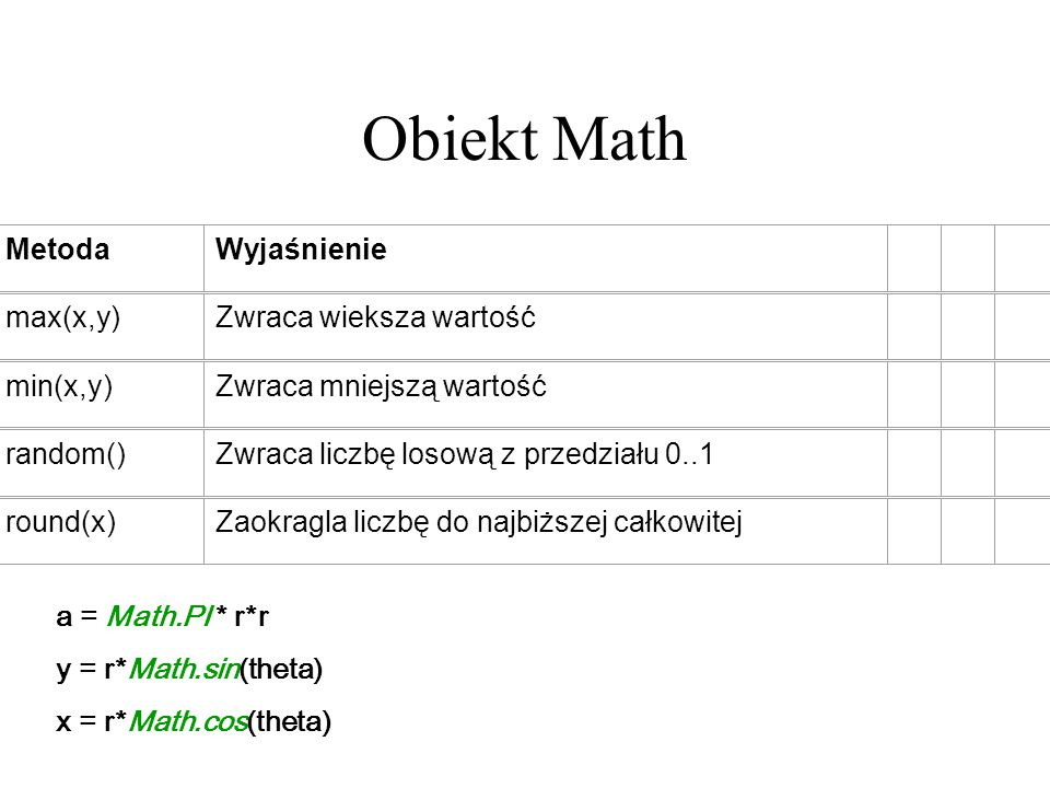 Obiekt Math Metoda Wyjaśnienie max(x,y) Zwraca wieksza wartość