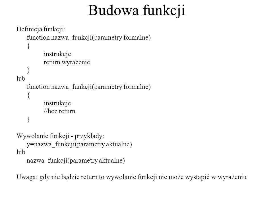 Budowa funkcji Definicja funkcji: