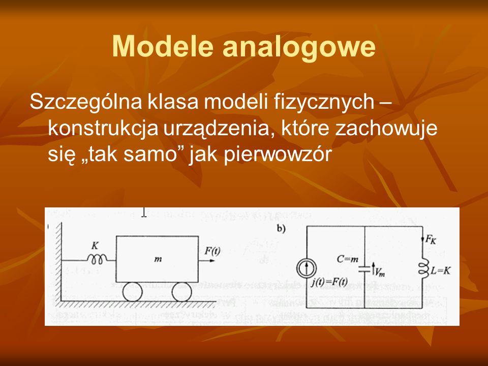 """Modele analogowe Szczególna klasa modeli fizycznych – konstrukcja urządzenia, które zachowuje się """"tak samo jak pierwowzór."""
