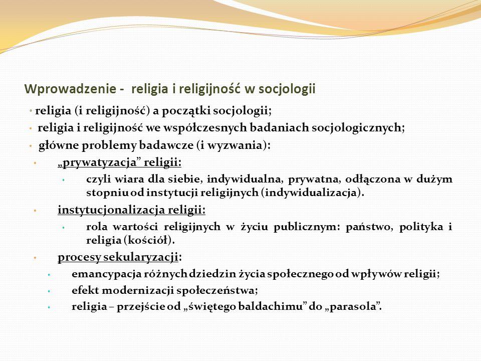 Wprowadzenie - religia i religijność w socjologii