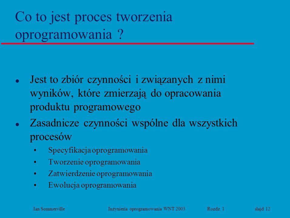 Co to jest proces tworzenia oprogramowania