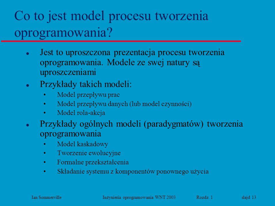 Co to jest model procesu tworzenia oprogramowania