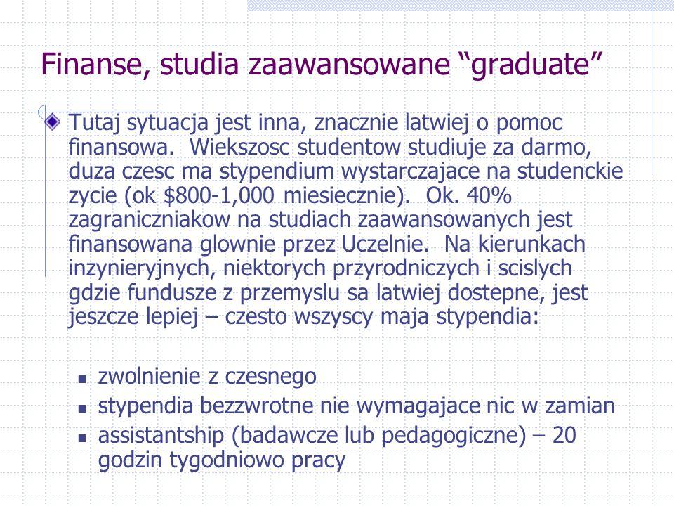 Finanse, studia zaawansowane graduate