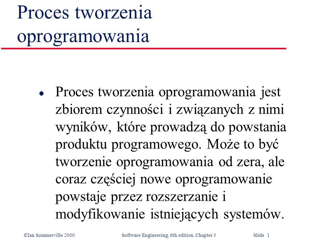 Proces tworzenia oprogramowania