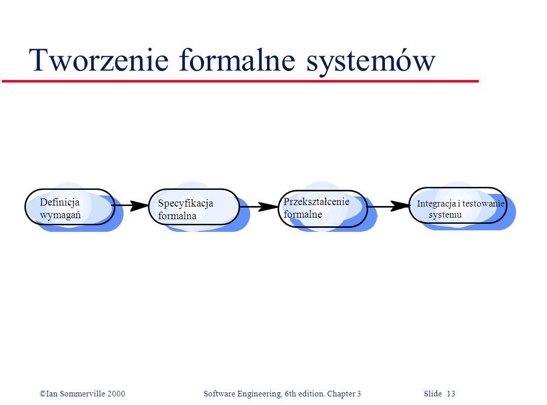 Tworzenie formalne systemów