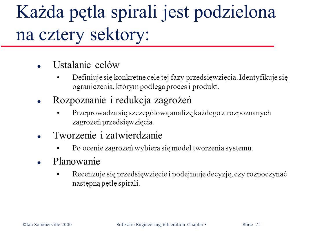 Każda pętla spirali jest podzielona na cztery sektory: