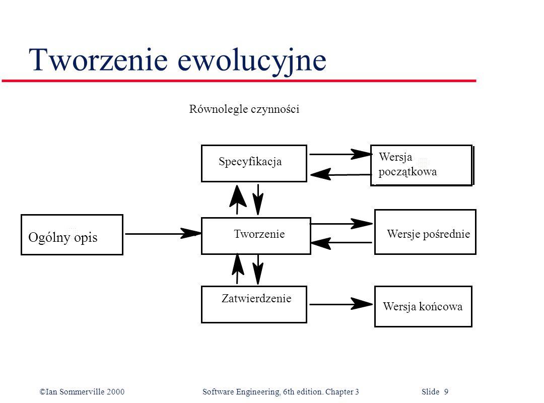 Tworzenie ewolucyjne Ogólny opis Równolegle czynności Wersja
