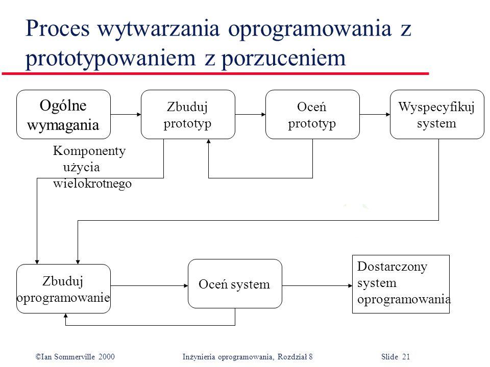 Proces wytwarzania oprogramowania z prototypowaniem z porzuceniem
