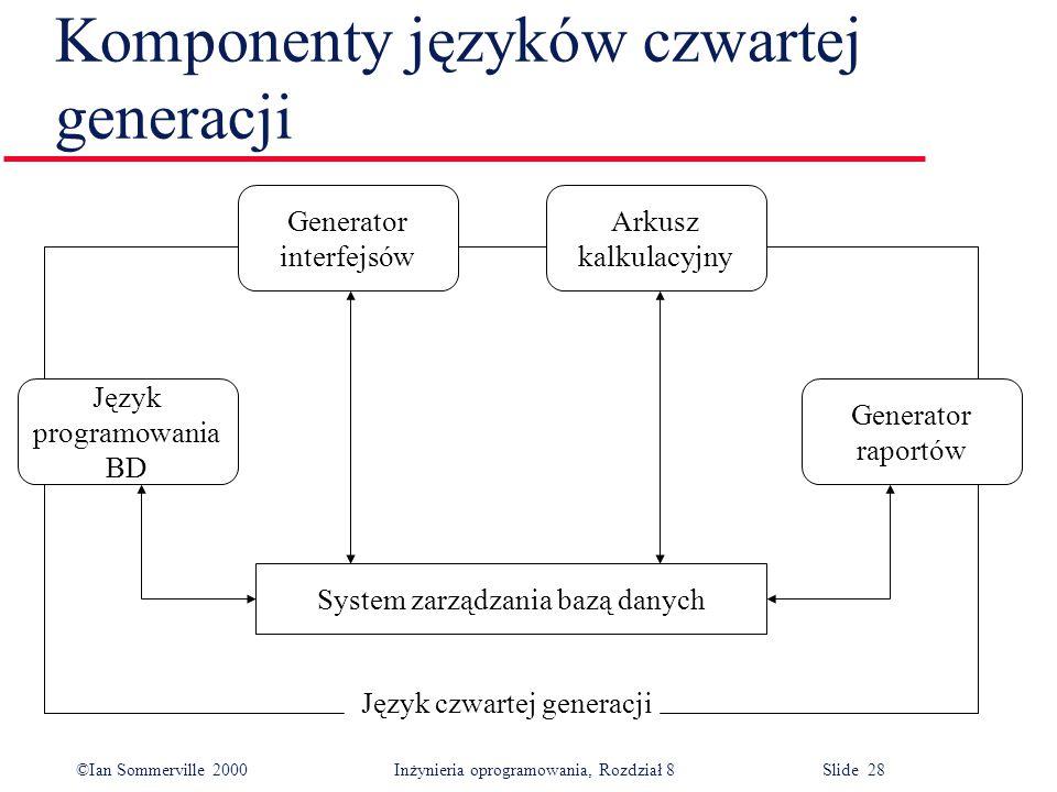 Komponenty języków czwartej generacji