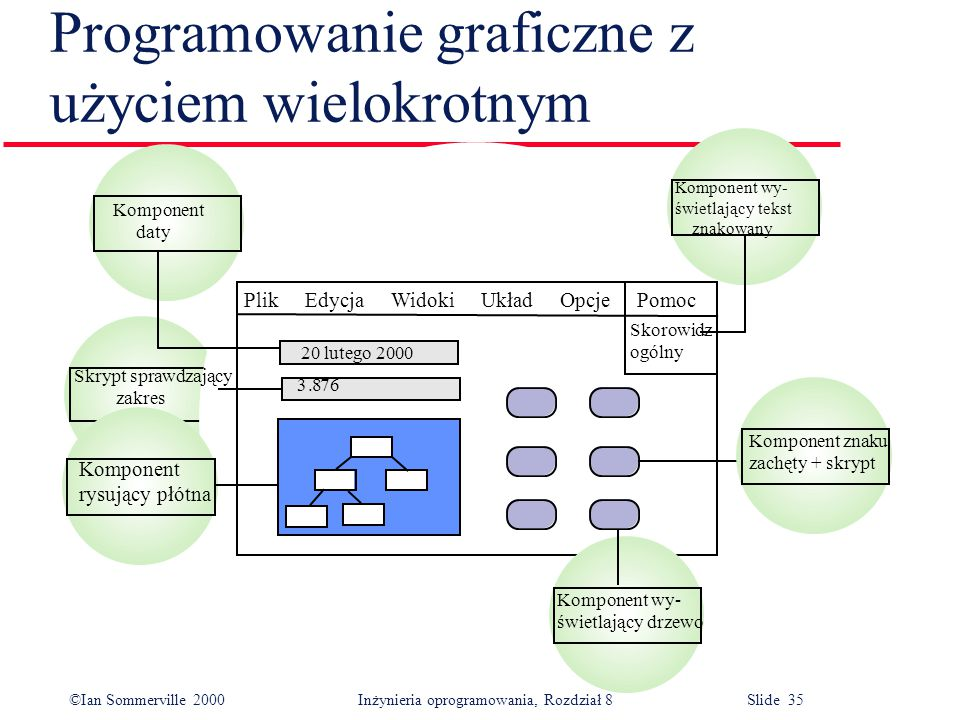 Programowanie graficzne z użyciem wielokrotnym
