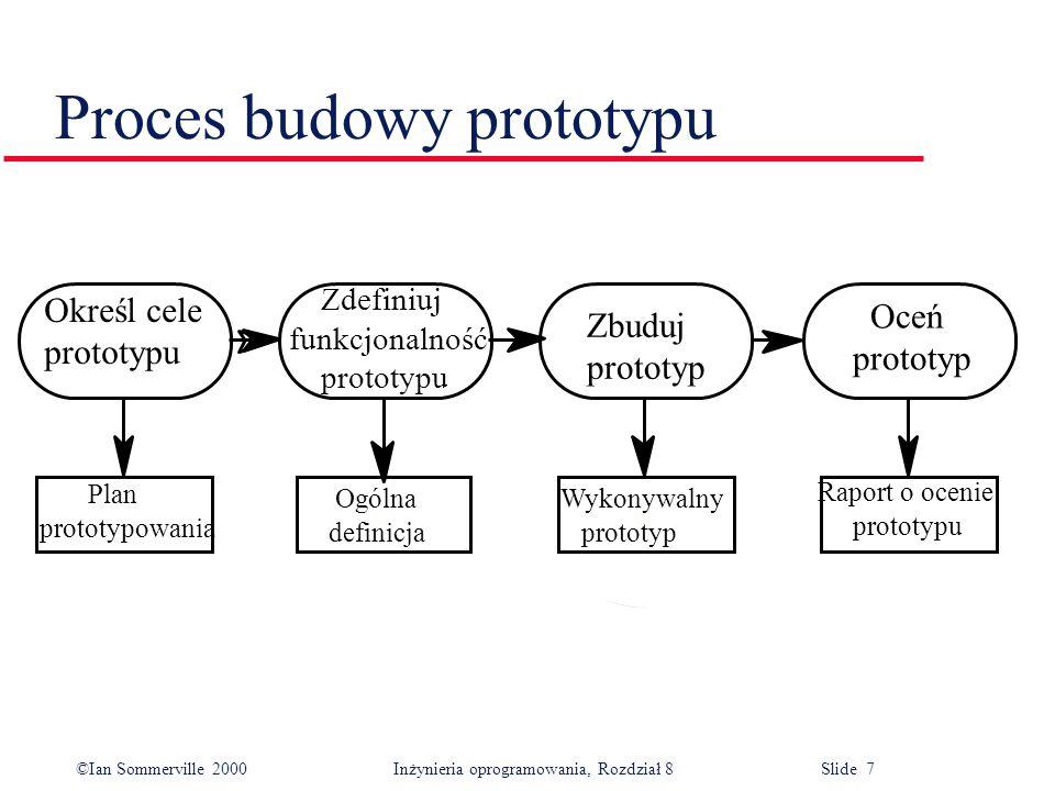 Proces budowy prototypu