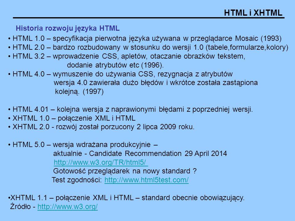 Historia rozwoju języka HTML