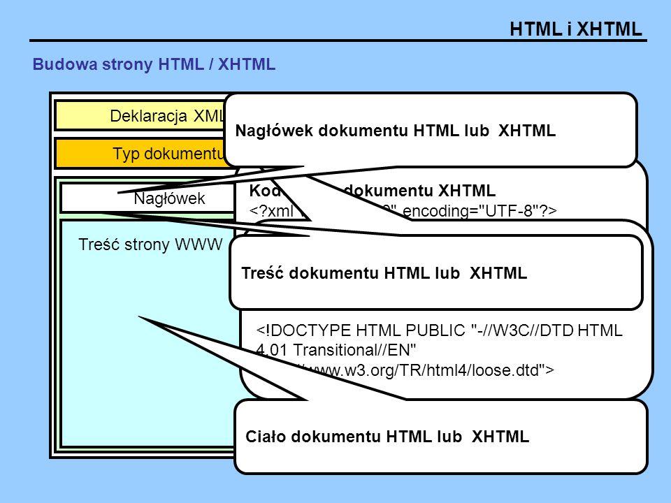 Budowa strony HTML / XHTML