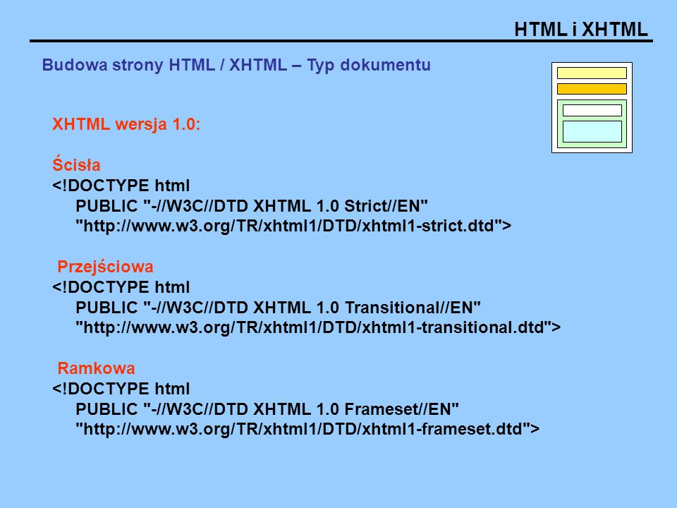 Budowa strony HTML / XHTML – Typ dokumentu