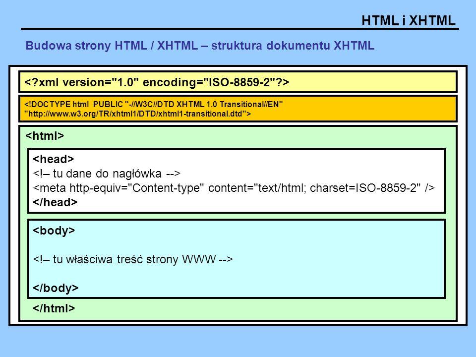 Budowa strony HTML / XHTML – struktura dokumentu XHTML