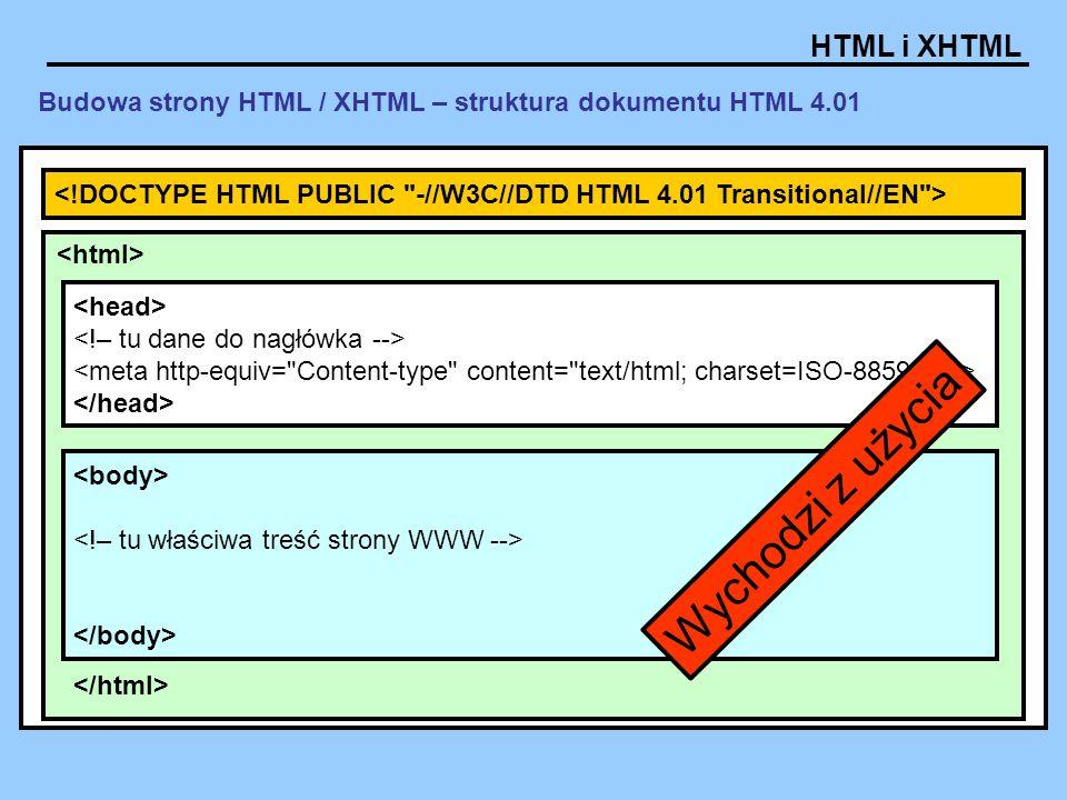 Budowa strony HTML / XHTML – struktura dokumentu HTML 4.01