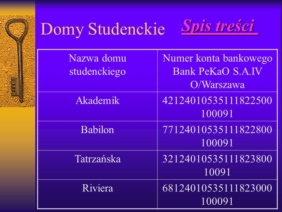 Domy Studenckie Spis treści Nazwa domu studenckiego