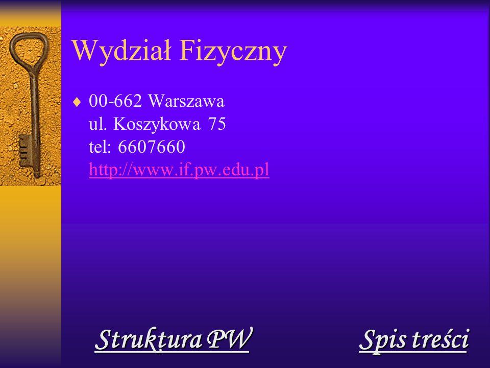 Struktura PW Spis treści