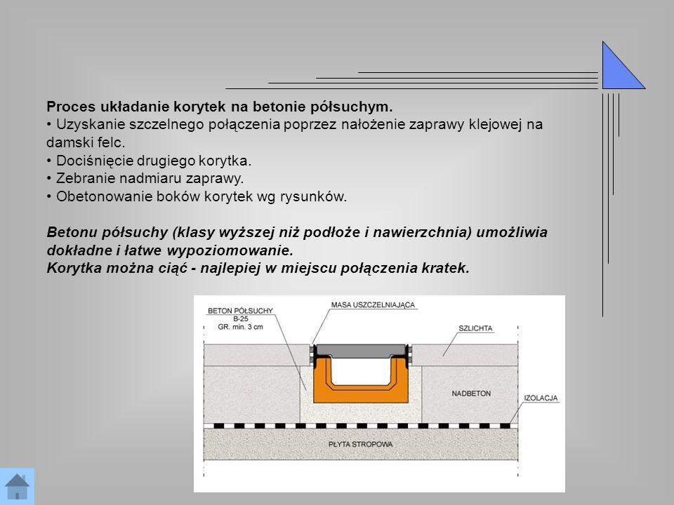 Proces układanie korytek na betonie półsuchym.
