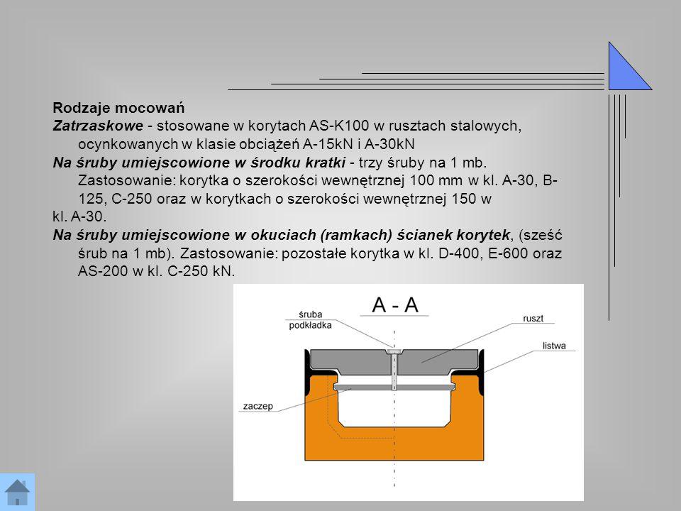 Rodzaje mocowań Zatrzaskowe - stosowane w korytach AS-K100 w rusztach stalowych, ocynkowanych w klasie obciążeń A-15kN i A-30kN.