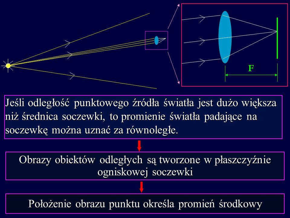 Położenie obrazu punktu określa promień środkowy