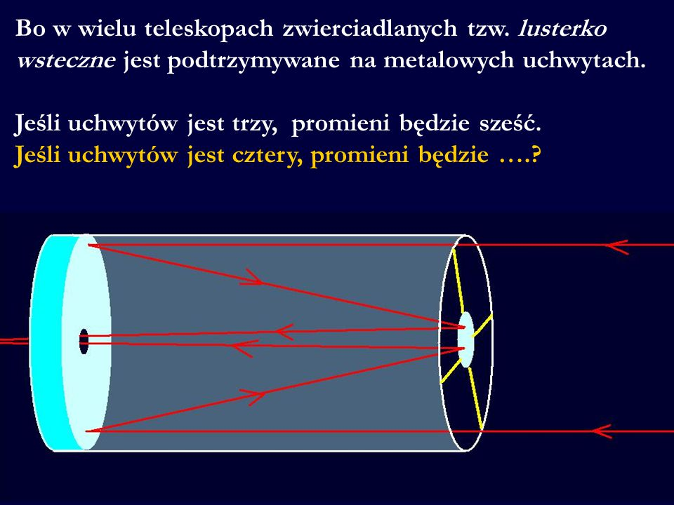 Bo w wielu teleskopach zwierciadlanych tzw. lusterko