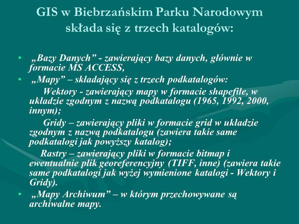 GIS w Biebrzańskim Parku Narodowym składa się z trzech katalogów: