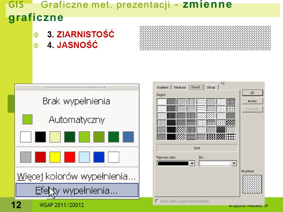 GIS Graficzne met. prezentacji - zmienne graficzne
